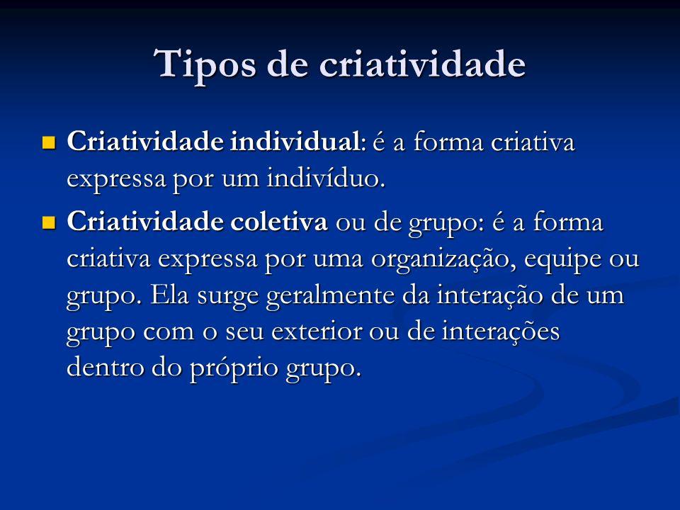 Tipos de criatividade Criatividade individual: é a forma criativa expressa por um indivíduo.