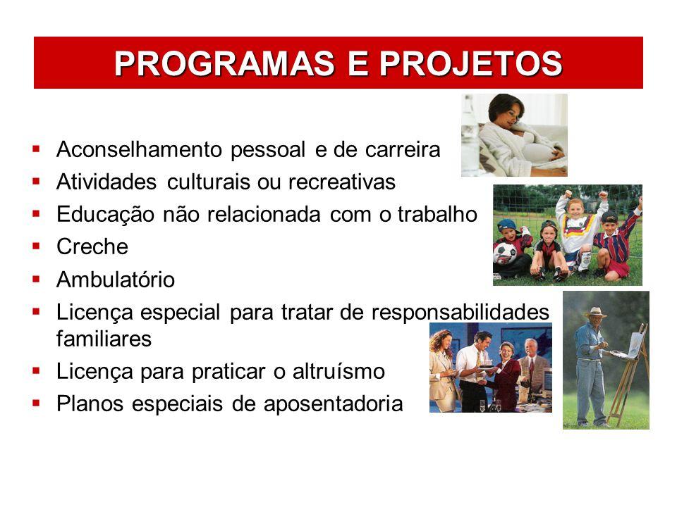 PROGRAMAS E PROJETOS Aconselhamento pessoal e de carreira Atividades culturais ou recreativas Educação não relacionada com o trabalho Creche Ambulatór