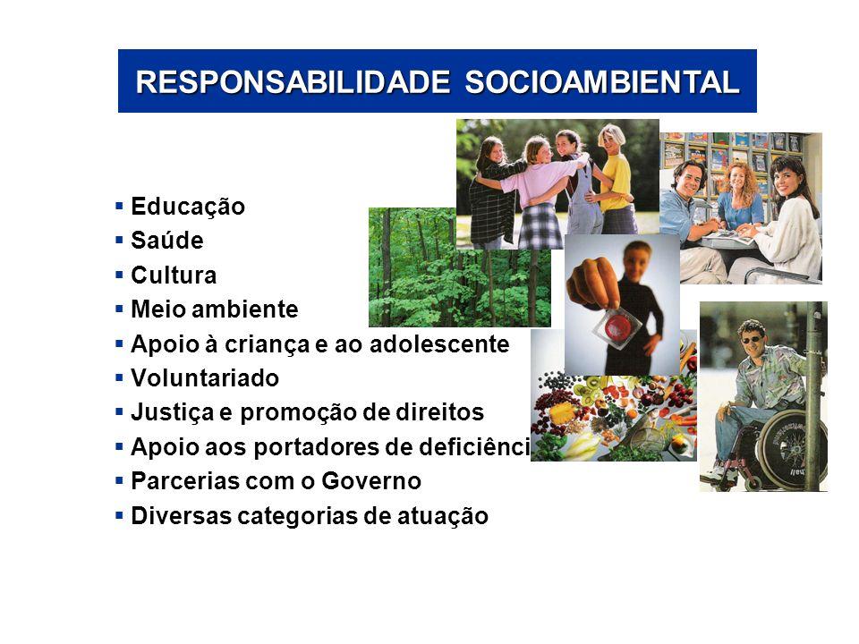 Educação Saúde Cultura Meio ambiente Apoio à criança e ao adolescente Voluntariado Justiça e promoção de direitos Apoio aos portadores de deficiências