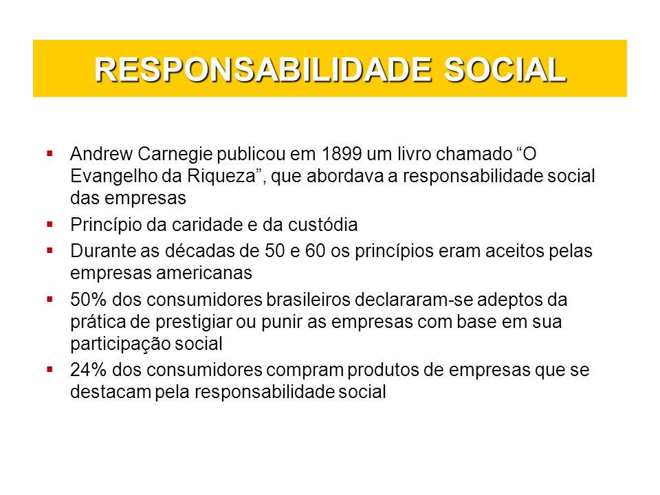 RESPONSABILIDADE SOCIAL Andrew Carnegie publicou em 1899 um livro chamado O Evangelho da Riqueza, que abordava a responsabilidade social das empresas