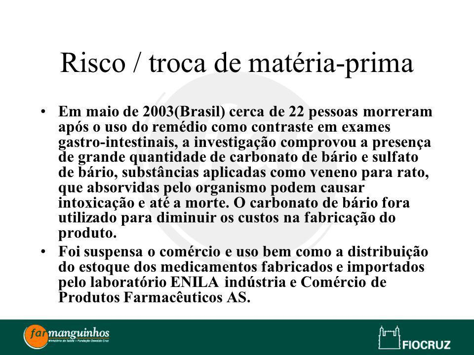 Risco / troca de matéria-prima Em maio de 2003(Brasil) cerca de 22 pessoas morreram após o uso do remédio como contraste em exames gastro-intestinais,