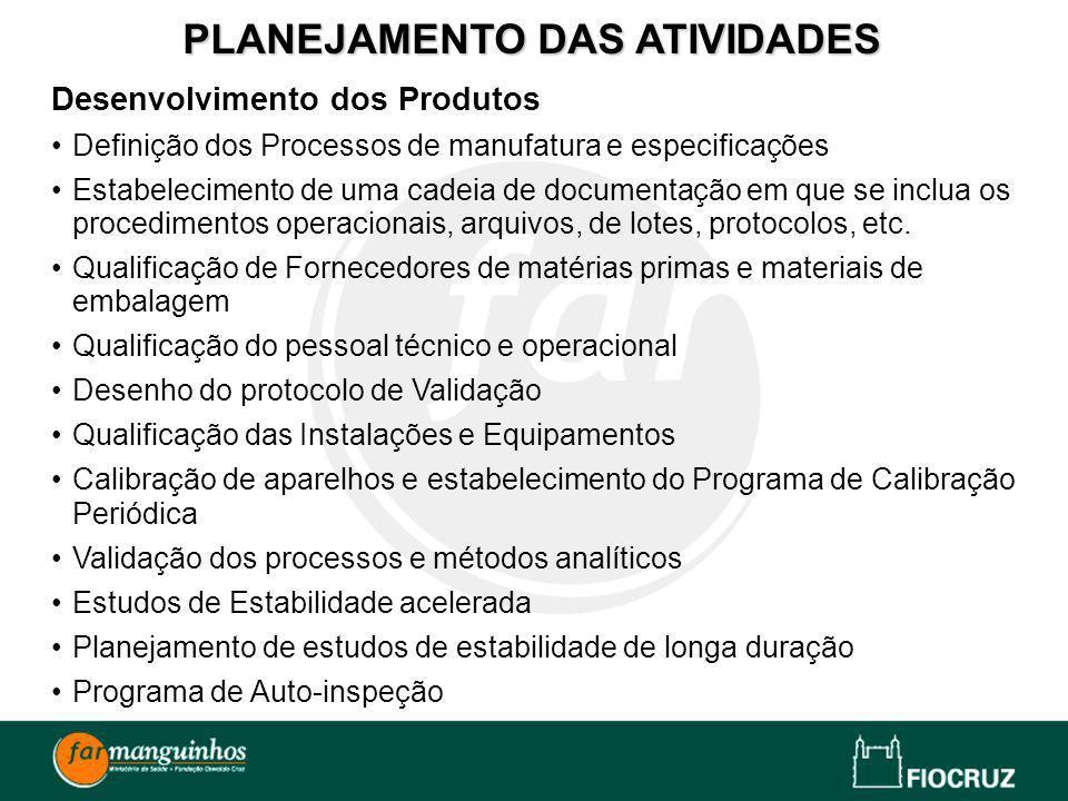Desenvolvimento dos Produtos Definição dos Processos de manufatura e especificações Estabelecimento de uma cadeia de documentação em que se inclua os
