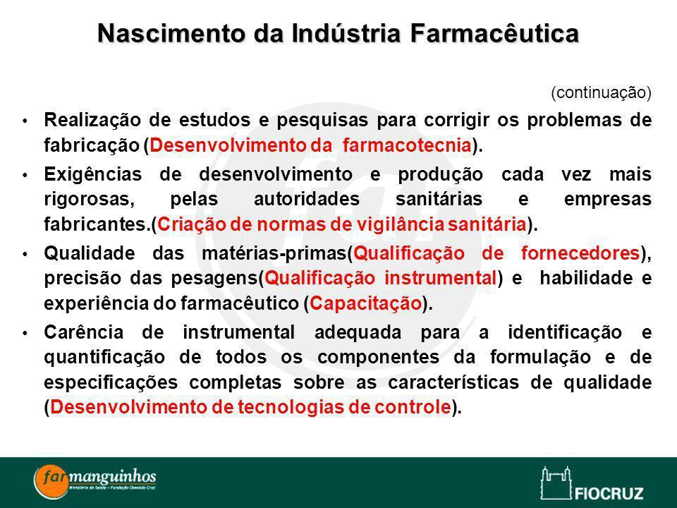 (continuação) Realização de estudos e pesquisas para corrigir os problemas de fabricação (Desenvolvimento da farmacotecnia). Exigências de desenvolvim