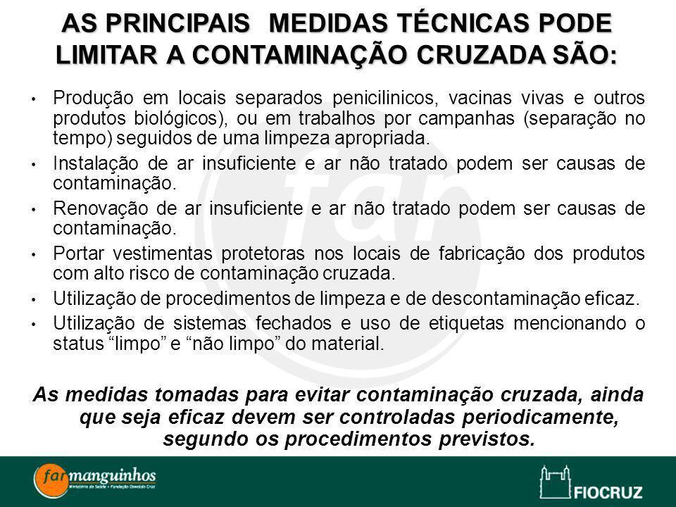 Produção em locais separados penicilinicos, vacinas vivas e outros produtos biológicos), ou em trabalhos por campanhas (separação no tempo) seguidos d