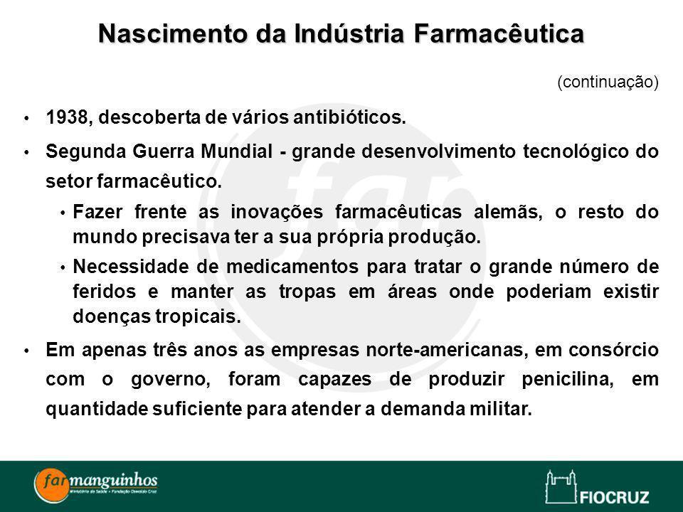 (continuação) 1938, descoberta de vários antibióticos. Segunda Guerra Mundial - grande desenvolvimento tecnológico do setor farmacêutico. Fazer frente