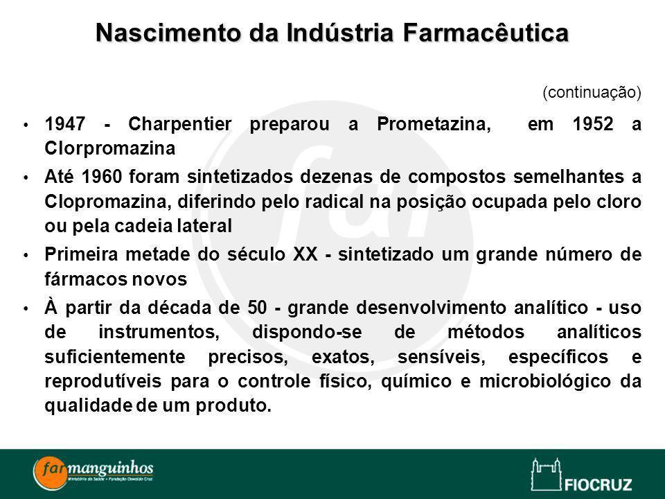 (continuação) 1947 - Charpentier preparou a Prometazina, em 1952 a Clorpromazina Até 1960 foram sintetizados dezenas de compostos semelhantes a Clopro