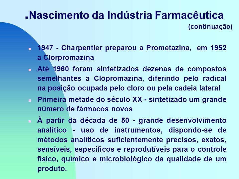 . Nascimento da Indústria Farmacêutica (continuação) n 1947 - Charpentier preparou a Prometazina, em 1952 a Clorpromazina n Até 1960 foram sintetizados dezenas de compostos semelhantes a Clopromazina, diferindo pelo radical na posição ocupada pelo cloro ou pela cadeia lateral n Primeira metade do século XX - sintetizado um grande número de fármacos novos n À partir da década de 50 - grande desenvolvimento analítico - uso de instrumentos, dispondo-se de métodos analíticos suficientemente precisos, exatos, sensíveis, específicos e reprodutíveis para o controle físico, químico e microbiológico da qualidade de um produto.