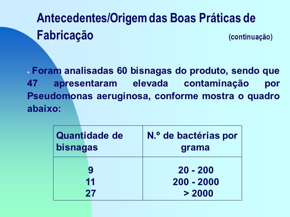 Antecedentes/Origem das Boas Práticas de Fabricação (continuação) Foram analisadas 60 bisnagas do produto, sendo que 47 apresentaram elevada contaminação por Pseudomonas aeruginosa, conforme mostra o quadro abaixo: Quantidade de N.º de bactérias por bisnagas grama 9 20 - 200 11 200 - 2000 27 > 2000