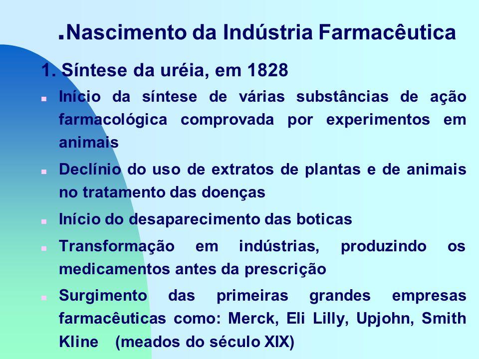 Nascimento da Indústria Farmacêutica 1.