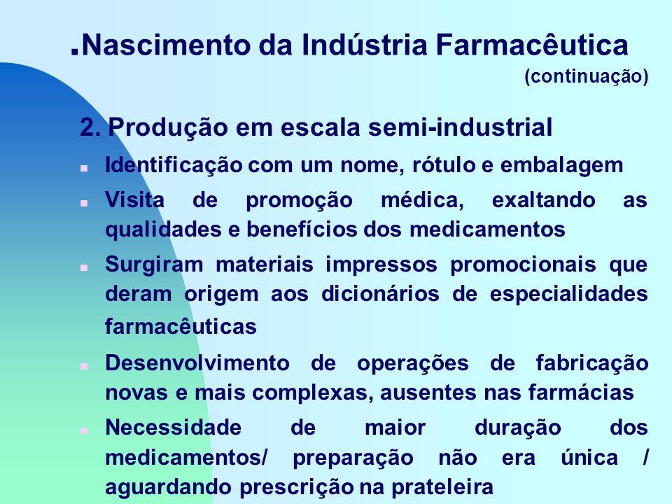 Nascimento da Indústria Farmacêutica (continuação) 2.