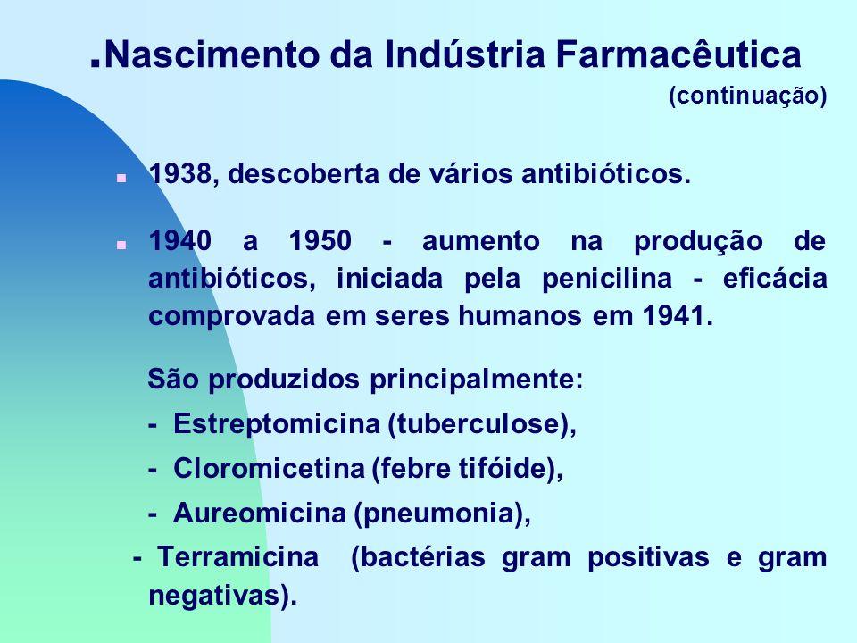 Nascimento da Indústria Farmacêutica (continuação) n 1938, descoberta de vários antibióticos.