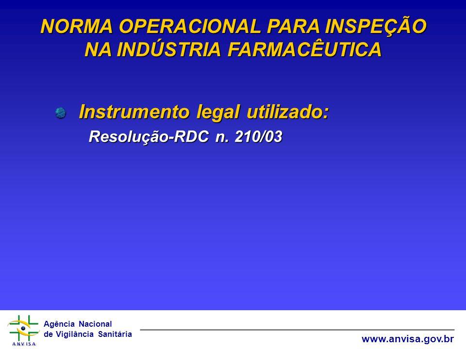 Agência Nacional de Vigilância Sanitária www.anvisa.gov.br Instrumento legal utilizado: Resolução-RDC n. 210/03 NORMA OPERACIONAL PARA INSPEÇÃO NA IND