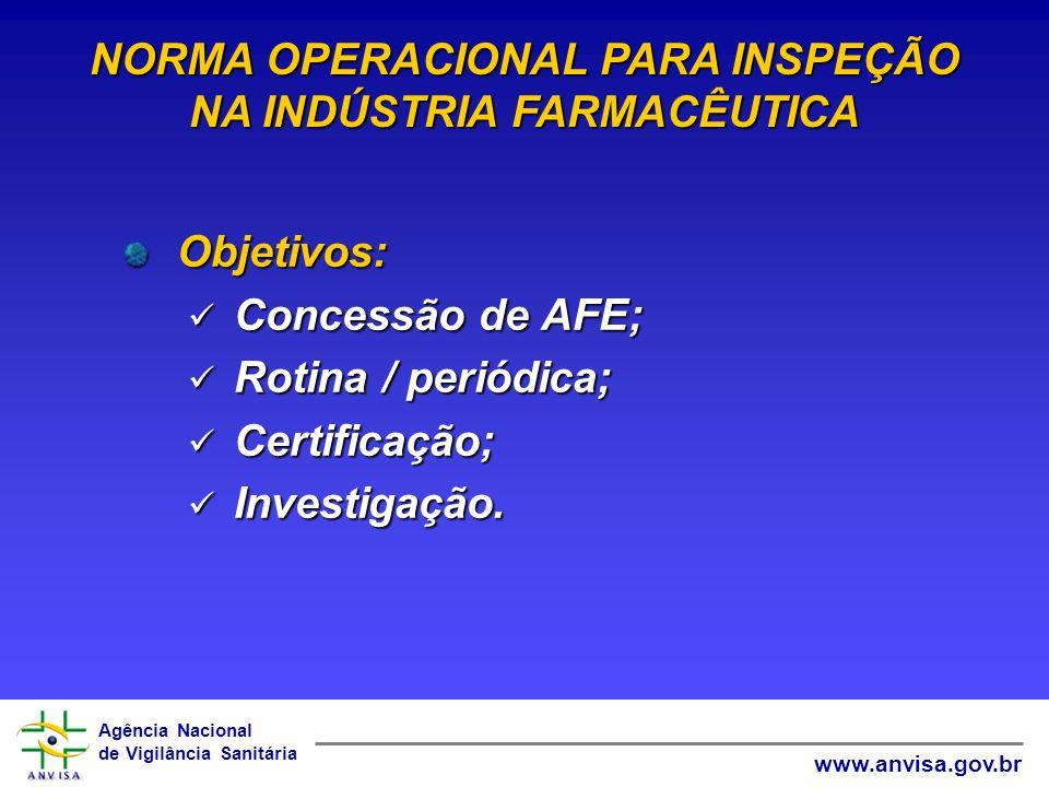 Agência Nacional de Vigilância Sanitária www.anvisa.gov.br NORMA OPERACIONAL PARA INSPEÇÃO NA INDÚSTRIA FARMACÊUTICA Objetivos: Concessão de AFE; Conc