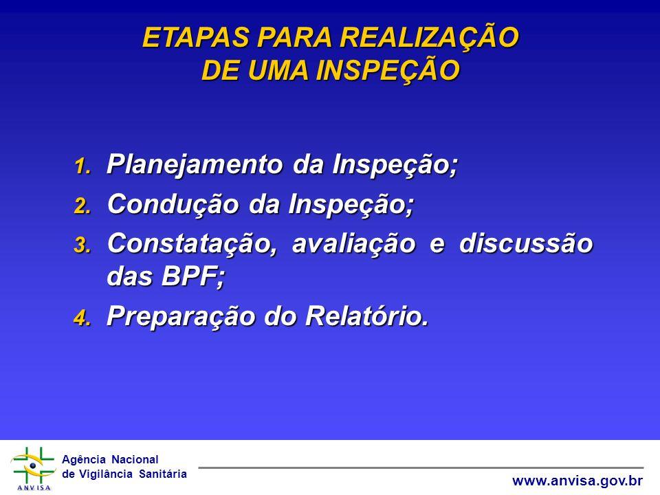 Agência Nacional de Vigilância Sanitária www.anvisa.gov.br ETAPAS PARA REALIZAÇÃO DE UMA INSPEÇÃO 1. Planejamento da Inspeção; 2. Condução da Inspeção