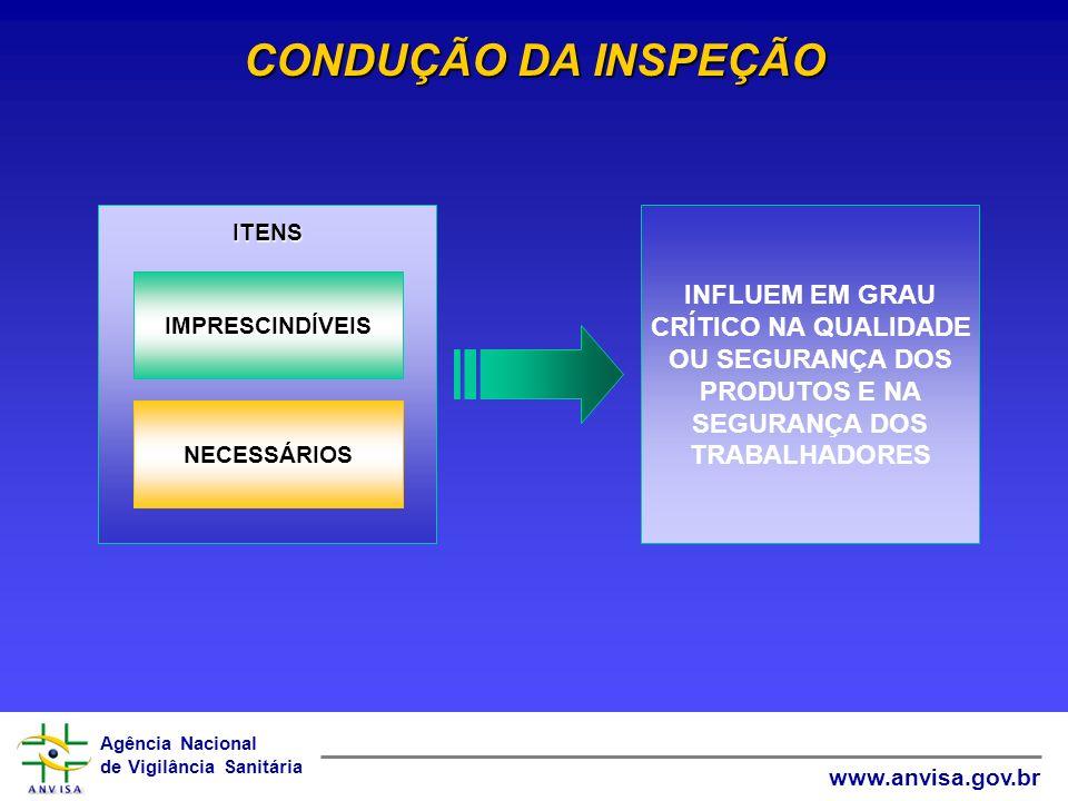 Agência Nacional de Vigilância Sanitária www.anvisa.gov.br CONDUÇÃO DA INSPEÇÃO ITENS NECESSÁRIOS IMPRESCINDÍVEIS INFLUEM EM GRAU CRÍTICO NA QUALIDADE