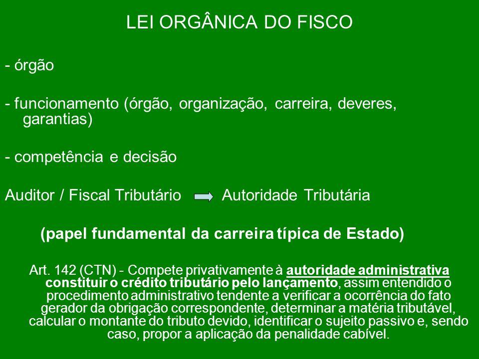 LEI ORGÂNICA DO FISCO - órgão - funcionamento (órgão, organização, carreira, deveres, garantias) - competência e decisão Auditor / Fiscal Tributário Autoridade Tributária (papel fundamental da carreira típica de Estado) Art.