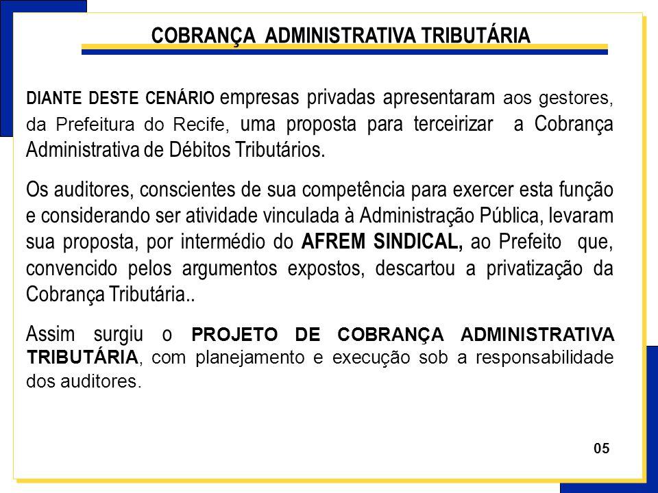 DIANTE DESTE CENÁRIO empresas privadas apresentaram aos gestores, da Prefeitura do Recife, uma proposta para terceirizar a Cobrança Administrativa de