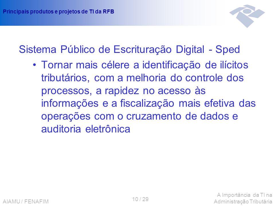 AIAMU / FENAFIM 10 / 29 A Importância da TI na Administração Tributária Principais produtos e projetos de TI da RFB Sistema Público de Escrituração Di