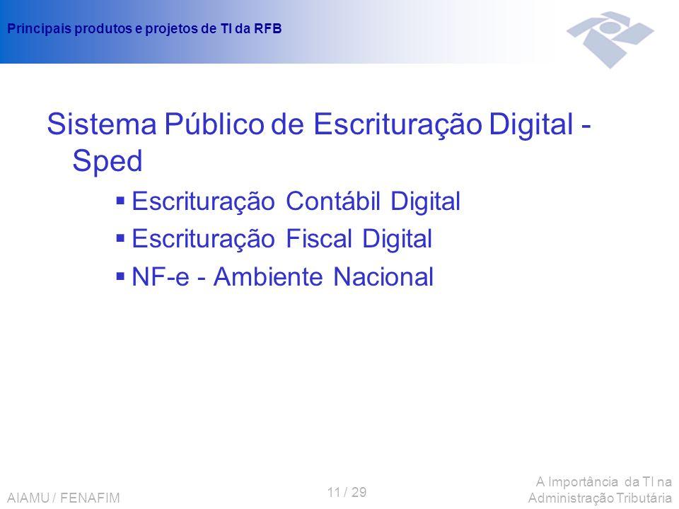 AIAMU / FENAFIM 11 / 29 A Importância da TI na Administração Tributária Principais produtos e projetos de TI da RFB Sistema Público de Escrituração Di