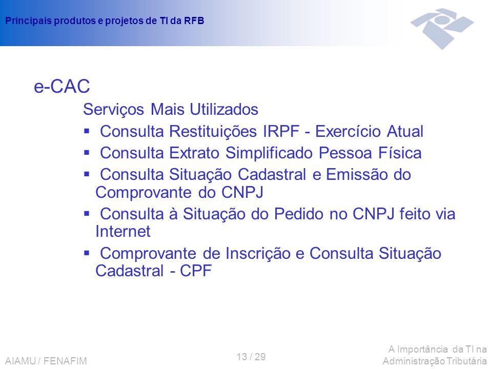 AIAMU / FENAFIM 13 / 29 A Importância da TI na Administração Tributária Principais produtos e projetos de TI da RFB e-CAC Serviços Mais Utilizados Con
