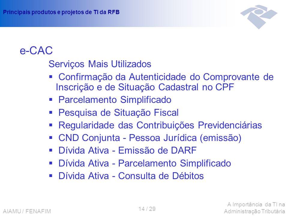 AIAMU / FENAFIM 14 / 29 A Importância da TI na Administração Tributária Principais produtos e projetos de TI da RFB e-CAC Serviços Mais Utilizados Con