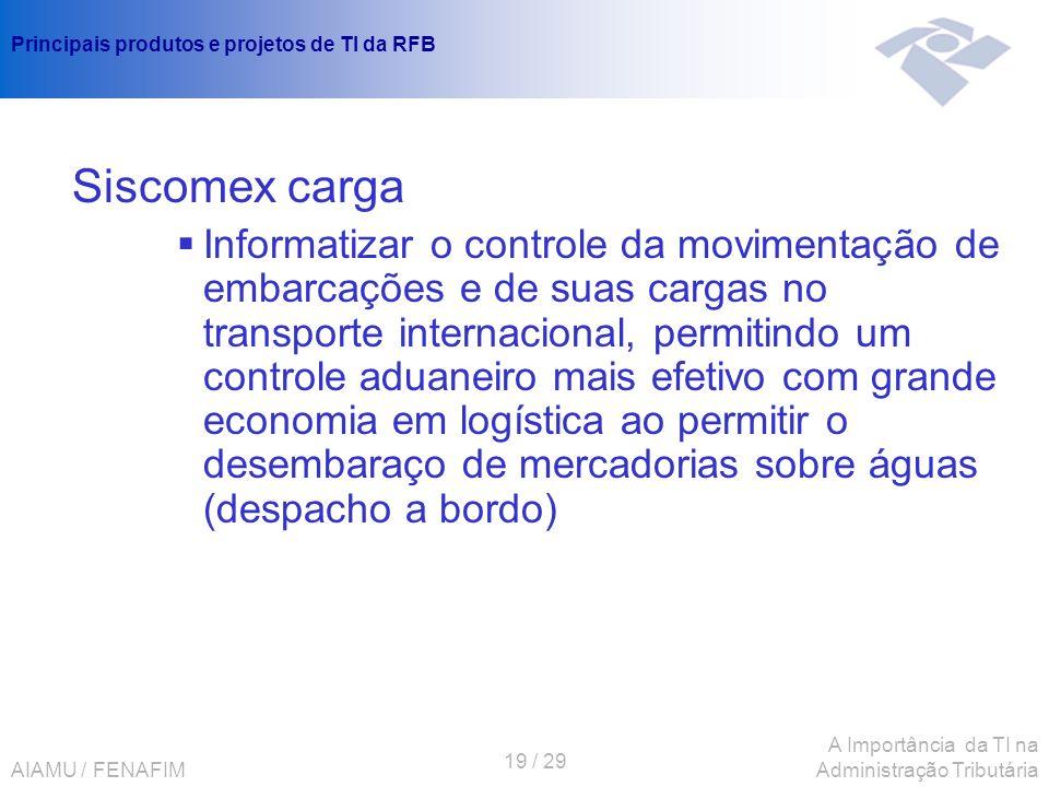 AIAMU / FENAFIM 19 / 29 A Importância da TI na Administração Tributária Principais produtos e projetos de TI da RFB Siscomex carga Informatizar o cont