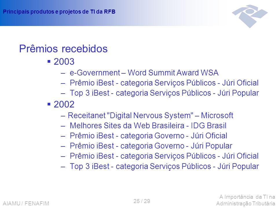 AIAMU / FENAFIM 25 / 29 A Importância da TI na Administração Tributária Principais produtos e projetos de TI da RFB Prêmios recebidos 2003 – e-Governm