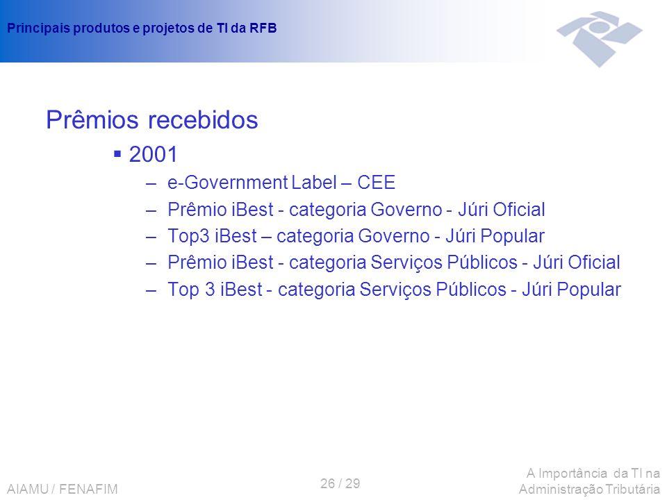 AIAMU / FENAFIM 26 / 29 A Importância da TI na Administração Tributária Principais produtos e projetos de TI da RFB Prêmios recebidos 2001 – e-Governm