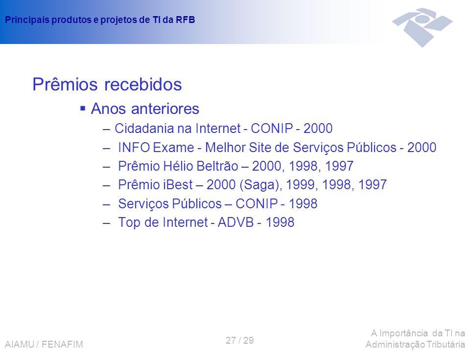 AIAMU / FENAFIM 27 / 29 A Importância da TI na Administração Tributária Principais produtos e projetos de TI da RFB Prêmios recebidos Anos anteriores