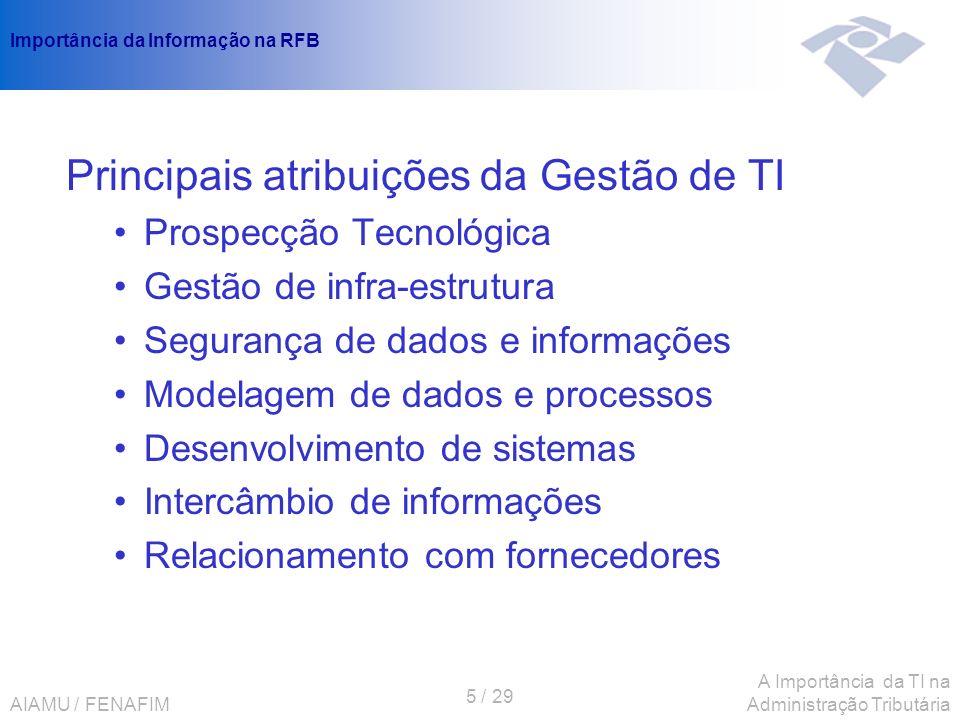 AIAMU / FENAFIM 5 / 29 A Importância da TI na Administração Tributária Importância da Informação na RFB Principais atribuições da Gestão de TI Prospec