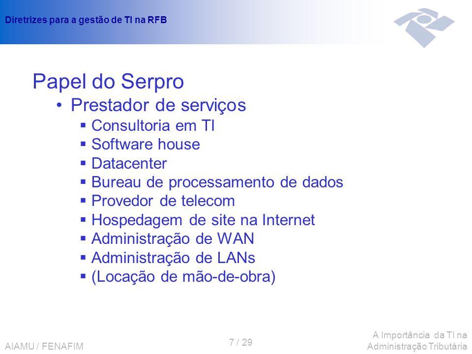AIAMU / FENAFIM 7 / 29 A Importância da TI na Administração Tributária Diretrizes para a gestão de TI na RFB Papel do Serpro Prestador de serviços Con