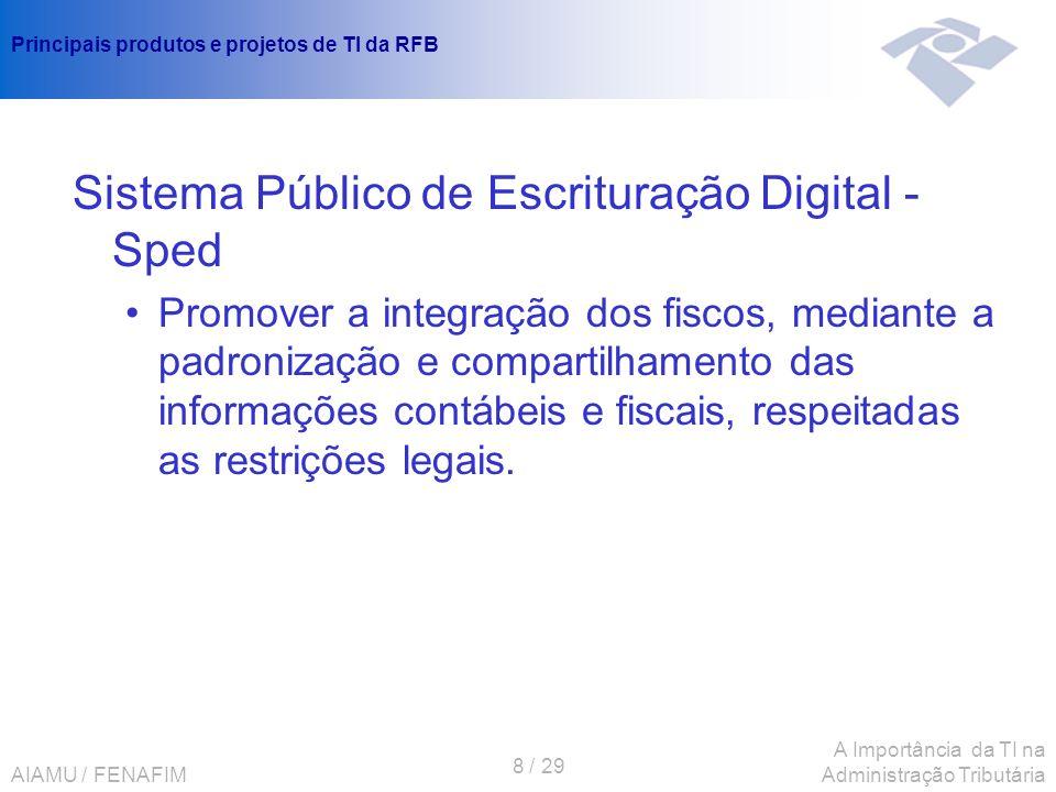 AIAMU / FENAFIM 8 / 29 A Importância da TI na Administração Tributária Principais produtos e projetos de TI da RFB Sistema Público de Escrituração Dig