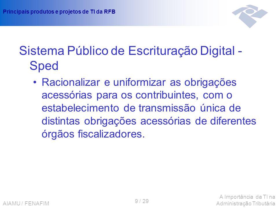 AIAMU / FENAFIM 9 / 29 A Importância da TI na Administração Tributária Principais produtos e projetos de TI da RFB Sistema Público de Escrituração Dig