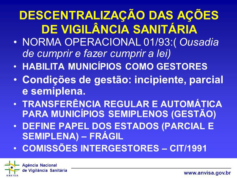 Agência Nacional de Vigilância Sanitária www.anvisa.gov.br DESCENTRALIZAÇÃO DAS AÇÕES DE VIGILÂNCIA SANITÁRIA NORMA OPERACIONAL 01/93:( Ousadia de cum