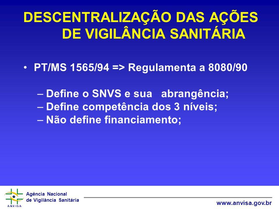 Agência Nacional de Vigilância Sanitária www.anvisa.gov.br DESCENTRALIZAÇÃO DAS AÇÕES DE VIGILÂNCIA SANITÁRIA PT/MS 1565/94 => Regulamenta a 8080/90 –