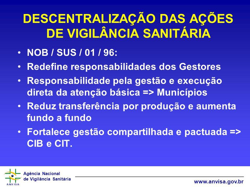 Agência Nacional de Vigilância Sanitária www.anvisa.gov.br DESCENTRALIZAÇÃO DAS AÇÕES DE VIGILÂNCIA SANITÁRIA NOB / SUS / 01 / 96: Redefine responsabi