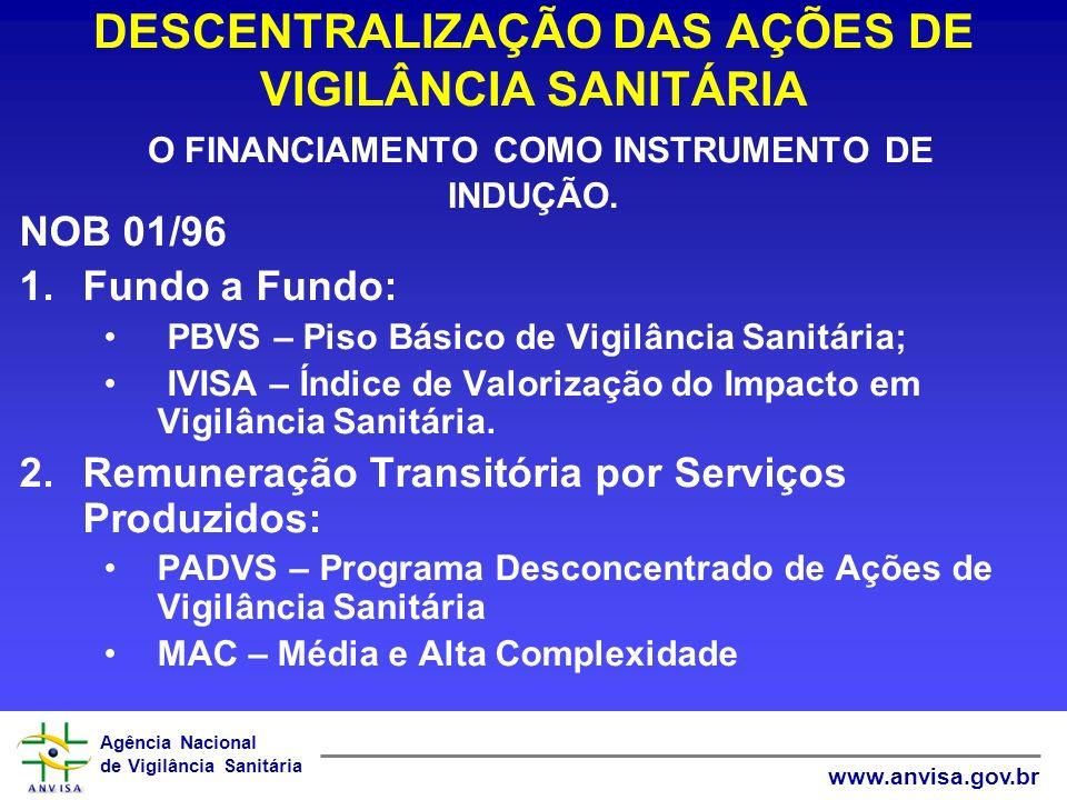 Agência Nacional de Vigilância Sanitária www.anvisa.gov.br DESCENTRALIZAÇÃO DAS AÇÕES DE VIGILÂNCIA SANITÁRIA O FINANCIAMENTO COMO INSTRUMENTO DE INDU