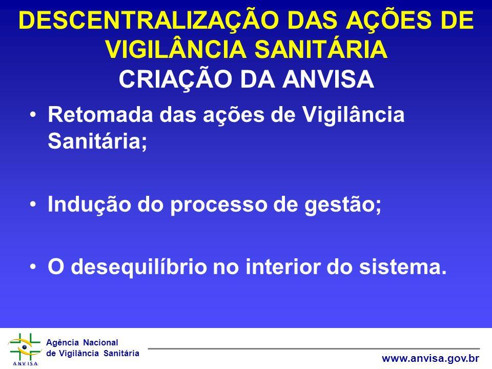 Agência Nacional de Vigilância Sanitária www.anvisa.gov.br DESCENTRALIZAÇÃO DAS AÇÕES DE VIGILÂNCIA SANITÁRIA CRIAÇÃO DA ANVISA Retomada das ações de