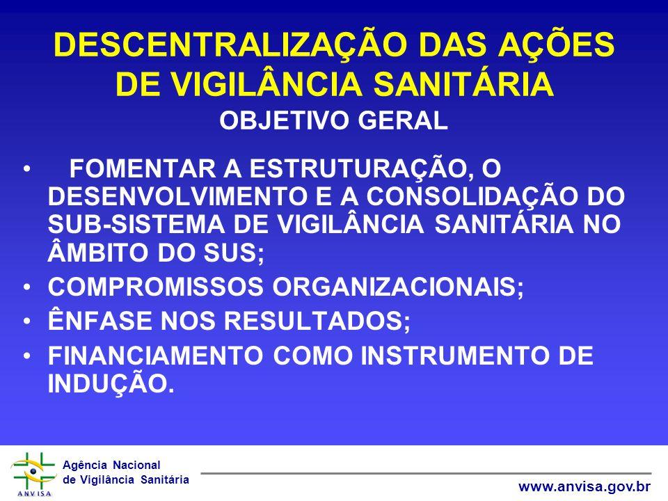 Agência Nacional de Vigilância Sanitária www.anvisa.gov.br DESCENTRALIZAÇÃO DAS AÇÕES DE VIGILÂNCIA SANITÁRIA OBJETIVO GERAL FOMENTAR A ESTRUTURAÇÃO,