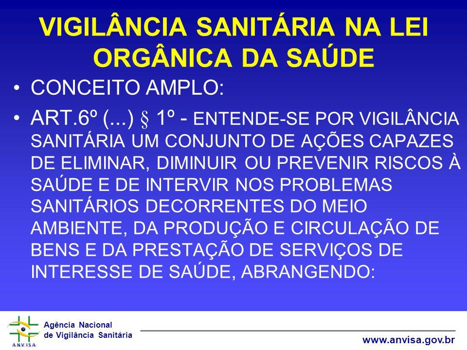 Agência Nacional de Vigilância Sanitária www.anvisa.gov.br VIGILÂNCIA SANITÁRIA NA LEI ORGÂNICA DA SAÚDE I – O CONTROLE DE BENS DE CONSUMO QUE, DIRETA OU INDIRETAMENTE, SE RELACIONEM COM A SAÚDE, COMPREENDIDA TODAS AS ETAPAS E PROCESSOS, DA PRODUÇÃO AO CONSUMO; II – O CONTROLE DA PRESTAÇÃO DE SERVIÇOS QUE SE RELACIONEM DIRETA OU INDIRETAMENTE COM A SAÚDE.
