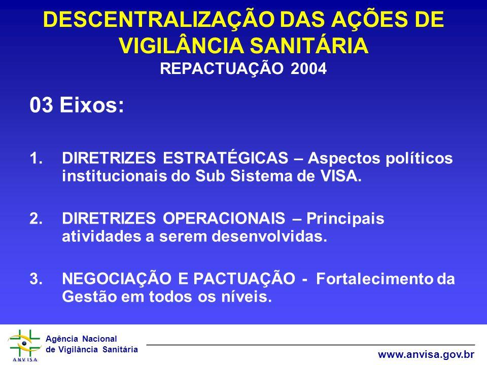 Agência Nacional de Vigilância Sanitária www.anvisa.gov.br DESCENTRALIZAÇÃO DAS AÇÕES DE VIGILÂNCIA SANITÁRIA REPACTUAÇÃO 2004 03 Eixos: 1.DIRETRIZES