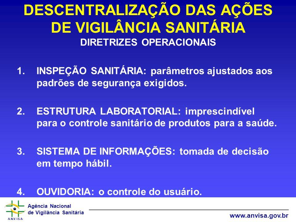 Agência Nacional de Vigilância Sanitária www.anvisa.gov.br DESCENTRALIZAÇÃO DAS AÇÕES DE VIGILÂNCIA SANITÁRIA DIRETRIZES OPERACIONAIS 1.INSPEÇÃO SANIT