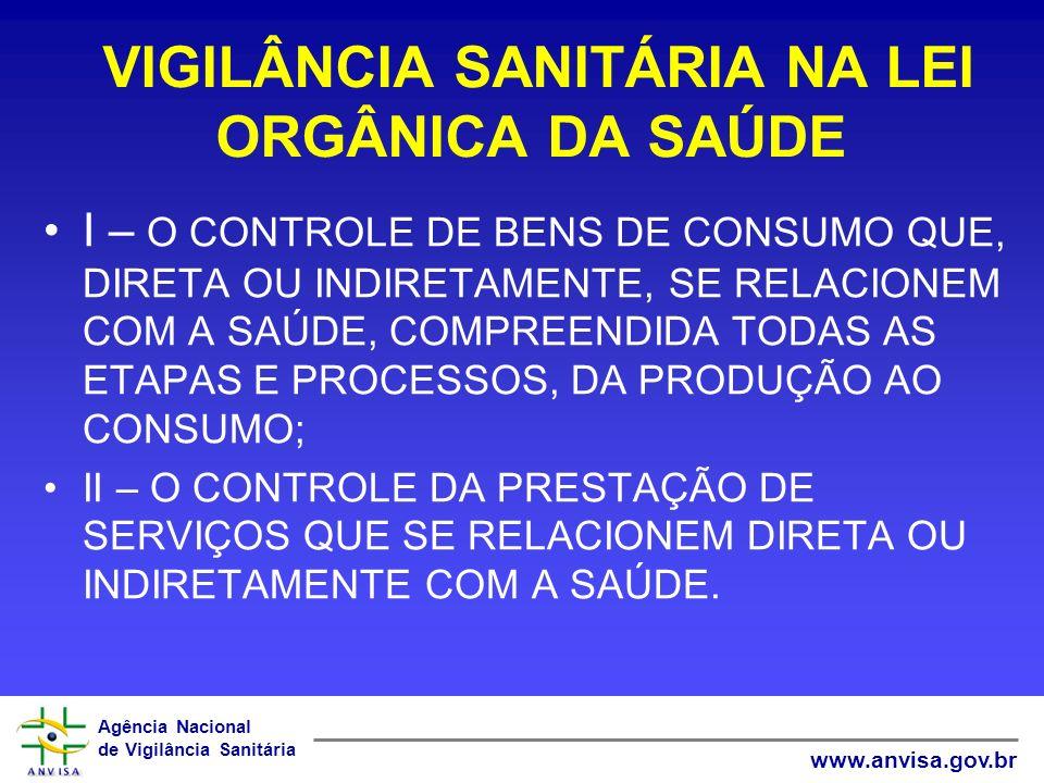 Agência Nacional de Vigilância Sanitária www.anvisa.gov.br VIGILÂNCIA SANITÁRIA – CONCEITO PARA PENSAR VIGILÂNCIA SANITÁRIA É UMA ORGANIZAÇÃO,E, NESTE SENTIDO, FAZ PARTE DO SUS – UMA REDE DE PESSOAS, EQUIPAMENTOS, RECURSOS -, COM AUTORIDADE LEGAL PARA INTERVIR SOBRE AMBIENTES E SOBRE O SETOR PRODUTIVO.