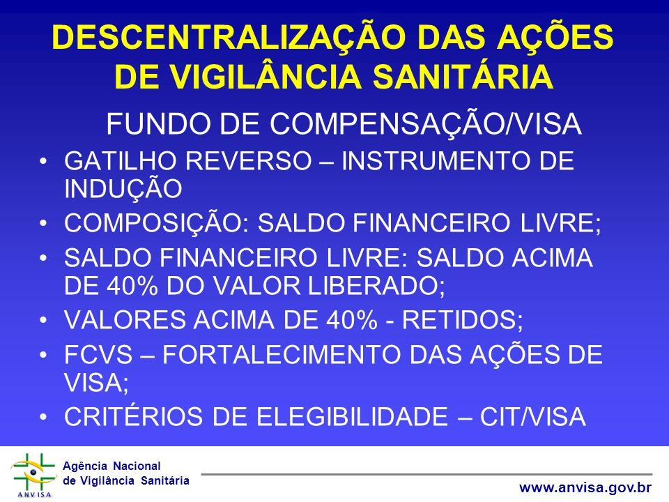 Agência Nacional de Vigilância Sanitária www.anvisa.gov.br DESCENTRALIZAÇÃO DAS AÇÕES DE VIGILÂNCIA SANITÁRIA FUNDO DE COMPENSAÇÃO/VISA GATILHO REVERS