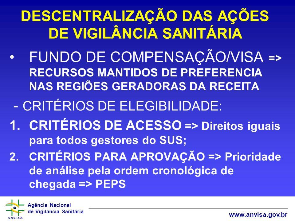Agência Nacional de Vigilância Sanitária www.anvisa.gov.br DESCENTRALIZAÇÃO DAS AÇÕES DE VIGILÂNCIA SANITÁRIA FUNDO DE COMPENSAÇÃO/VISA => RECURSOS MA
