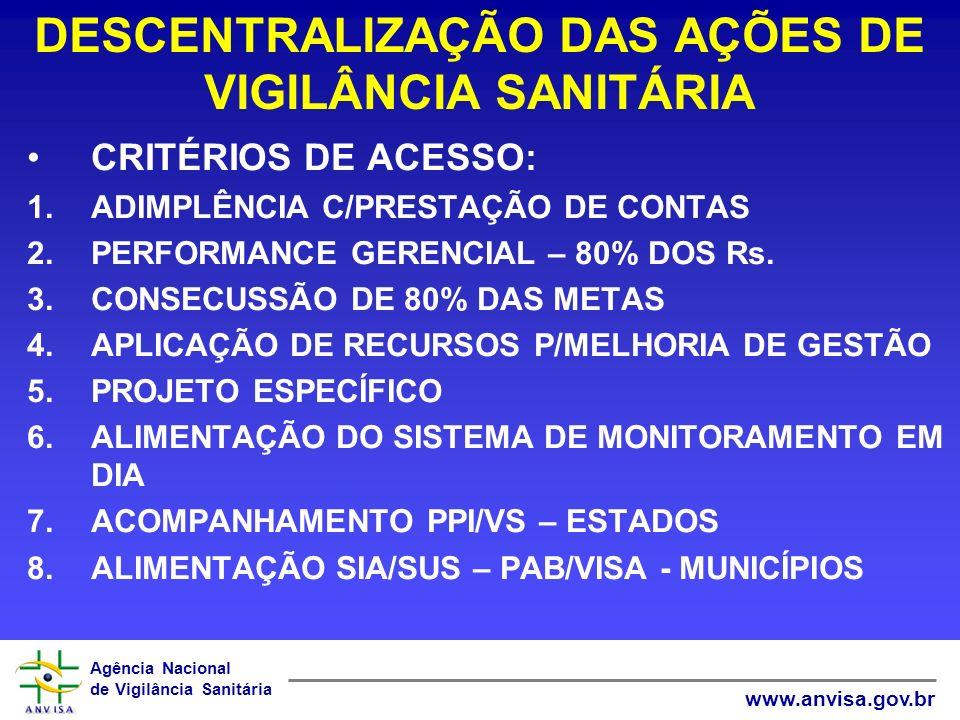 Agência Nacional de Vigilância Sanitária www.anvisa.gov.br DESCENTRALIZAÇÃO DAS AÇÕES DE VIGILÂNCIA SANITÁRIA CRITÉRIOS DE ACESSO: 1.ADIMPLÊNCIA C/PRE