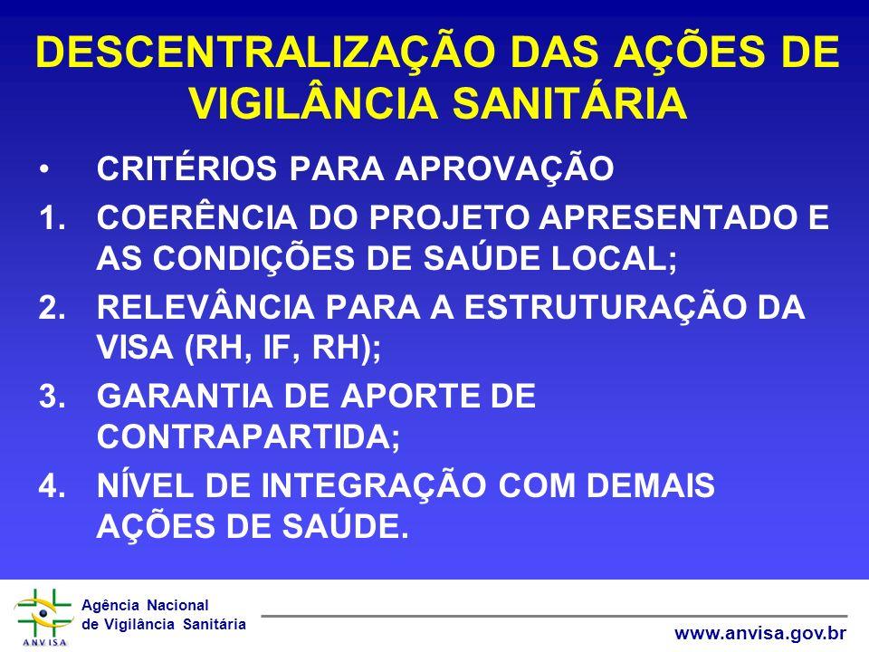 Agência Nacional de Vigilância Sanitária www.anvisa.gov.br DESCENTRALIZAÇÃO DAS AÇÕES DE VIGILÂNCIA SANITÁRIA CRITÉRIOS PARA APROVAÇÃO 1.COERÊNCIA DO