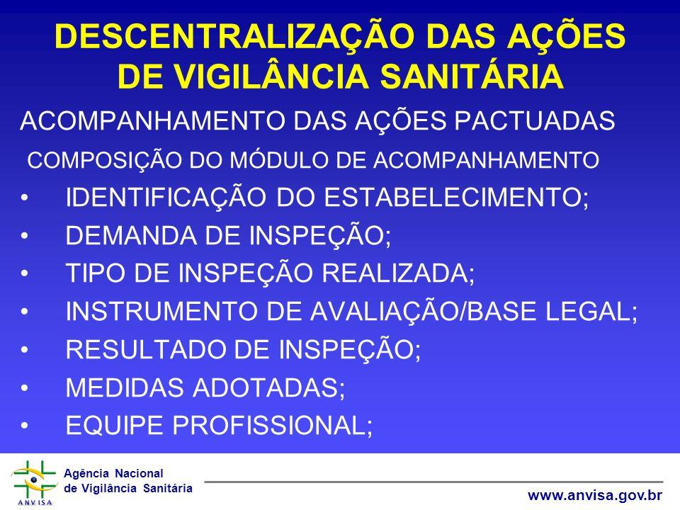 Agência Nacional de Vigilância Sanitária www.anvisa.gov.br DESCENTRALIZAÇÃO DAS AÇÕES DE VIGILÂNCIA SANITÁRIA ACOMPANHAMENTO DAS AÇÕES PACTUADAS COMPO