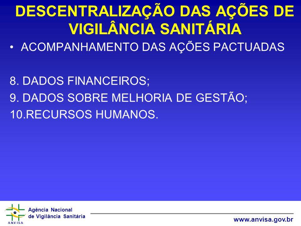 Agência Nacional de Vigilância Sanitária www.anvisa.gov.br DESCENTRALIZAÇÃO DAS AÇÕES DE VIGILÂNCIA SANITÁRIA ACOMPANHAMENTO DAS AÇÕES PACTUADAS 8. DA