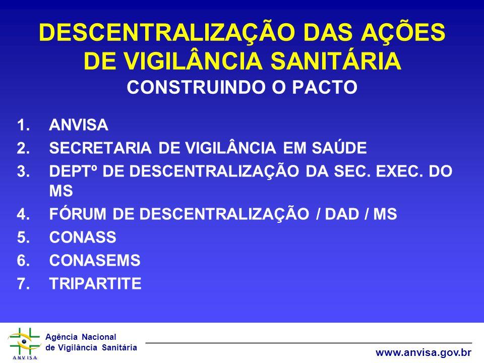 Agência Nacional de Vigilância Sanitária www.anvisa.gov.br DESCENTRALIZAÇÃO DAS AÇÕES DE VIGILÂNCIA SANITÁRIA CONSTRUINDO O PACTO 1.ANVISA 2.SECRETARI